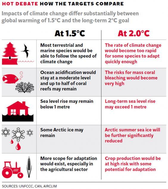 pg-10-climate-paris-graphic